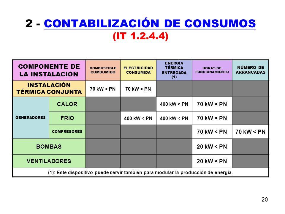 20 2 - CONTABILIZACIÓN DE CONSUMOS (IT 1.2.4.4) COMPONENTE DE LA INSTALACIÓN COMBUSTIBLE COMSUMIDO ELECTRICIDAD CONSUMIDA ENERGÍA TÉRMICA ENTREGADA (1) HORAS DE FUNCIONAMIENTO NÚMERO DE ARRANCADAS INSTALACIÓN TÉRMICA CONJUNTA 70 kW < PN GENERADORES CALOR 400 kW < PN 70 kW < PN FRIO 400 kW < PN 70 kW < PN COMPRESORES 70 kW < PN BOMBAS20 kW < PN VENTILADORES20 kW < PN (1): Este dispositivo puede servir también para modular la producción de energía.