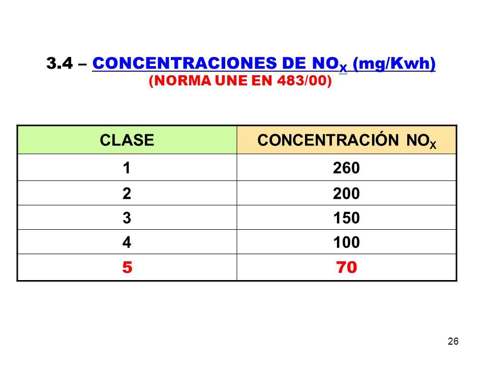 26 3.4 – CONCENTRACIONES DE NO X (mg/Kwh) (NORMA UNE EN 483/00) CLASECONCENTRACIÓN NO X 1260 2200 3150 4100 570