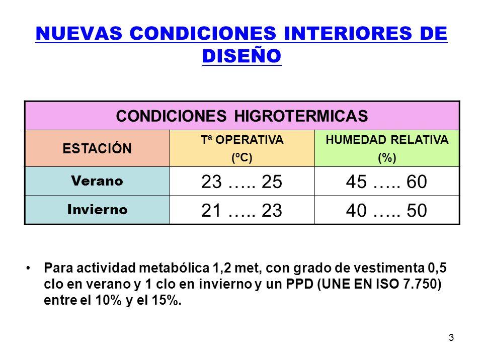 3 NUEVAS CONDICIONES INTERIORES DE DISEÑO CONDICIONES HIGROTERMICAS ESTACIÓN Tª OPERATIVA (ºC) HUMEDAD RELATIVA (%) Verano 23 …..