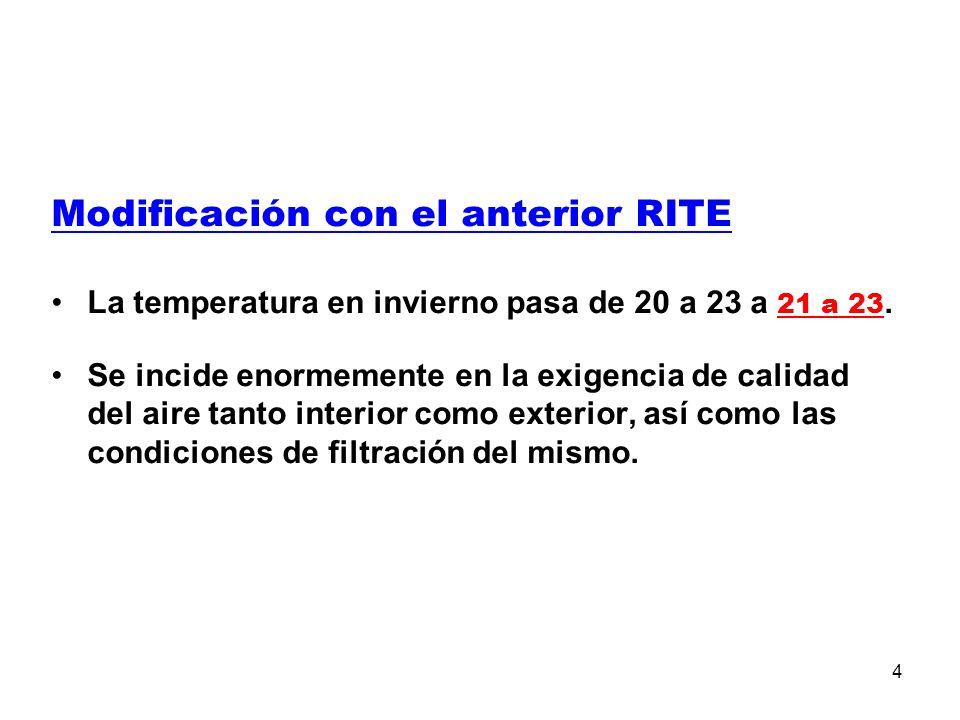 4 Modificación con el anterior RITE La temperatura en invierno pasa de 20 a 23 a 21 a 23.