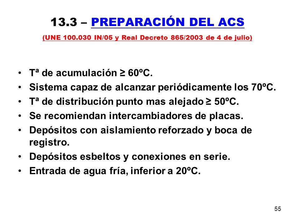 55 13.3 – PREPARACIÓN DEL ACS (UNE 100.030 IN/05 y Real Decreto 865/2003 de 4 de julio) Tª de acumulación 60ºC.