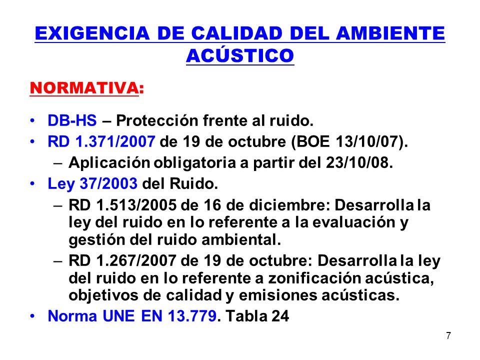 7 EXIGENCIA DE CALIDAD DEL AMBIENTE ACÚSTICO NORMATIVA: DB-HS – Protección frente al ruido.