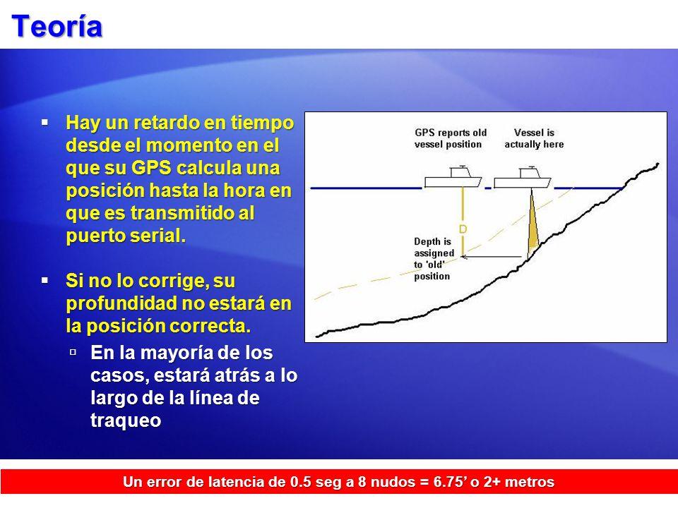 Teoría Hay un retardo en tiempo desde el momento en el que su GPS calcula una posición hasta la hora en que es transmitido al puerto serial.