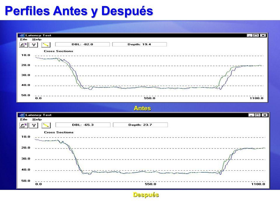 Ajustando Latencia en HARDWARE La PRUEBA DE LATENCIA calcula la latencia combinada entre el GPS y la Ecosonda.