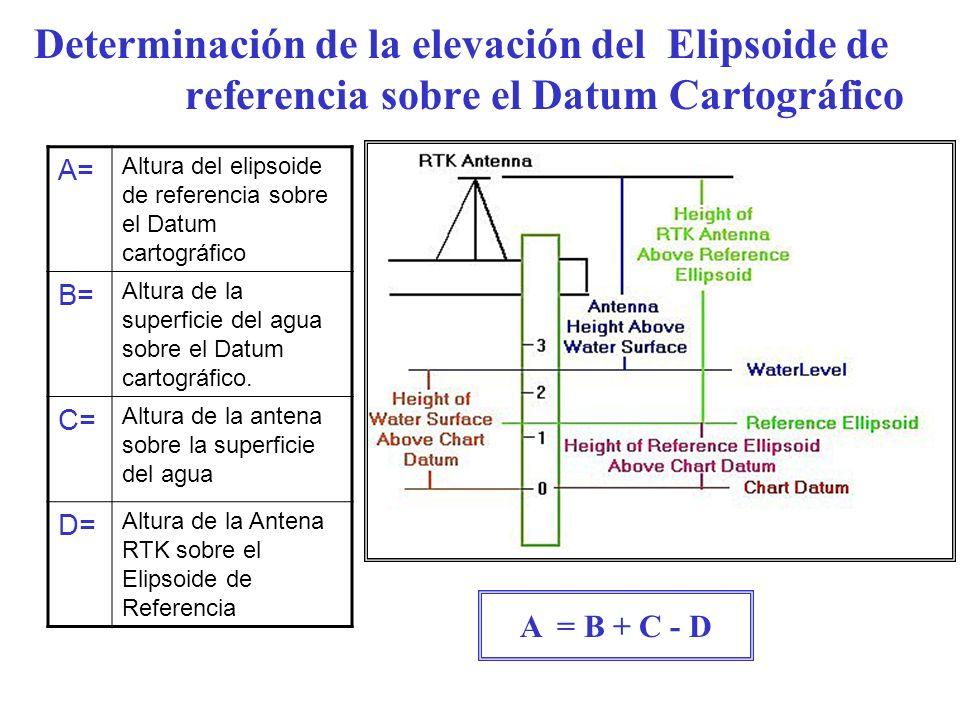 Determinación de la elevación del Elipsoide de referencia sobre el Datum Cartográfico A= Altura del elipsoide de referencia sobre el Datum cartográfic