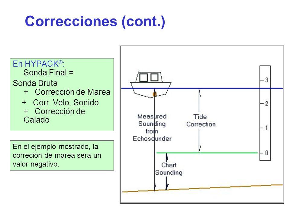 Correcciones (cont.) En HYPACK ® : Sonda Final = Sonda Bruta + Corrección de Marea + Corr. Velo. Sonido + Corrección de Calado En el ejemplo mostrado,