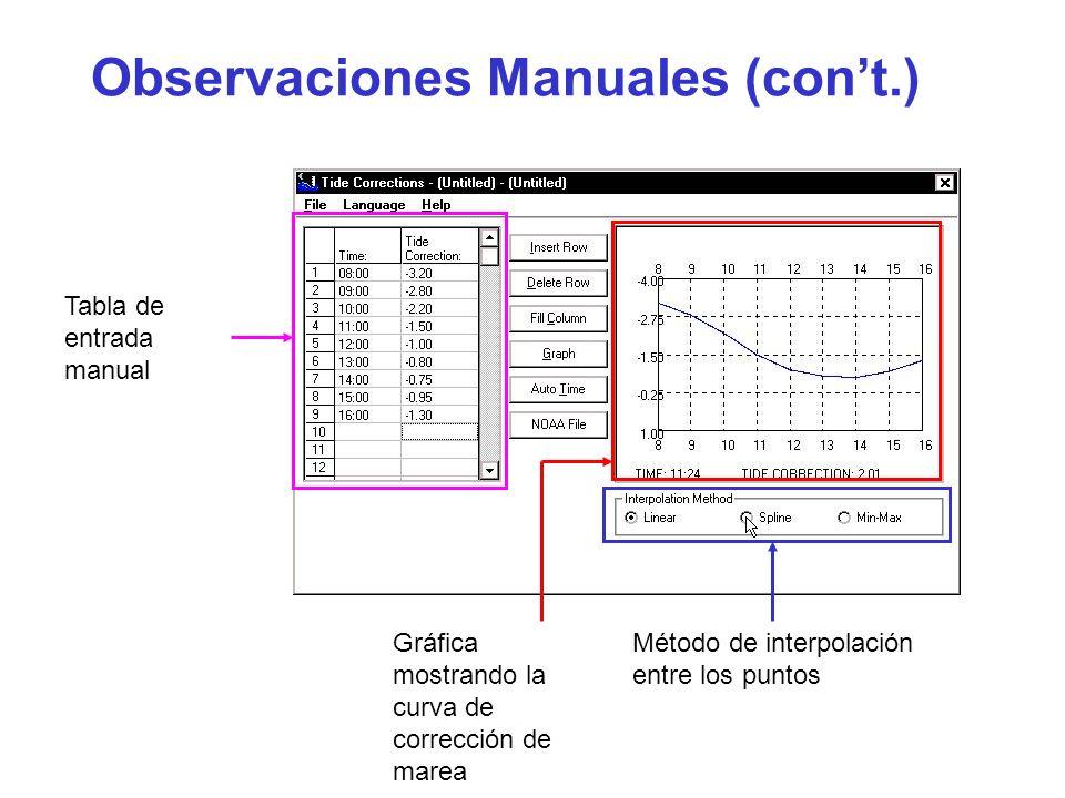 Observaciones Manuales (cont.) Tabla de entrada manual Método de interpolación entre los puntos Gráfica mostrando la curva de corrección de marea