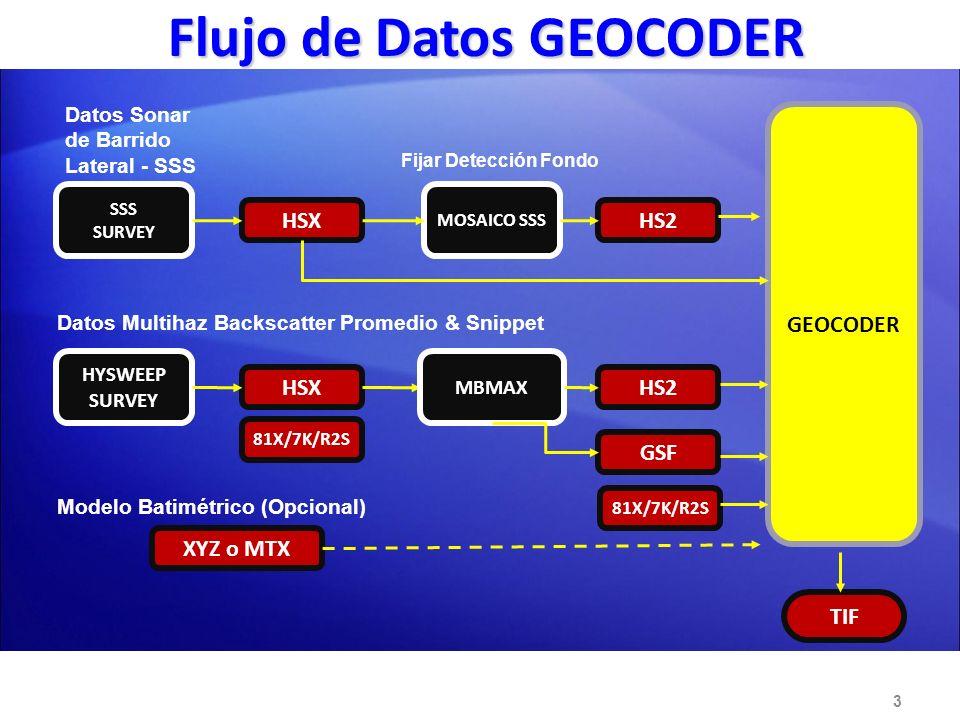4 Entrada Archivos de Datos Backscatter Promedio (HS2/GSF)Backscatter Promedio (HS2/GSF) Snippets (HS2/GSF)Snippets (HS2/GSF) Sonar de Barrido Lateral (HSX/HS2)Sonar de Barrido Lateral (HSX/HS2) Sonar de Barrido Lateral y DTMSonar de Barrido Lateral y DTM Sonar de Barrido Lateral: (HSX/HSX2)Sonar de Barrido Lateral: (HSX/HSX2) DTM (XYZ Grillado, MTX)DTM (XYZ Grillado, MTX) Traerlo a un DTM le permite mejorar su mosaico con algoritmos de ganancia variada angular.
