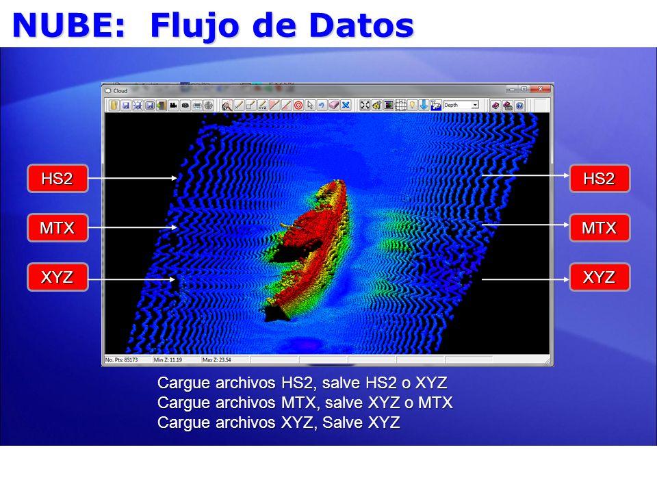 NUBE: Flujo de Datos HS2HS2 XYZ XYZ Cargue archivos HS2, salve HS2 o XYZ Cargue archivos MTX, salve XYZ o MTX Cargue archivos XYZ, Salve XYZ MTXMTX