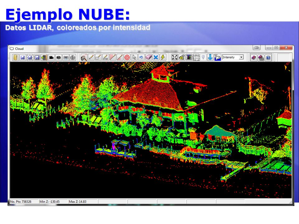 Ejemplo NUBE: Datos LIDAR, coloreados por intensidad 6 Intensida d Por Archivo Prof.