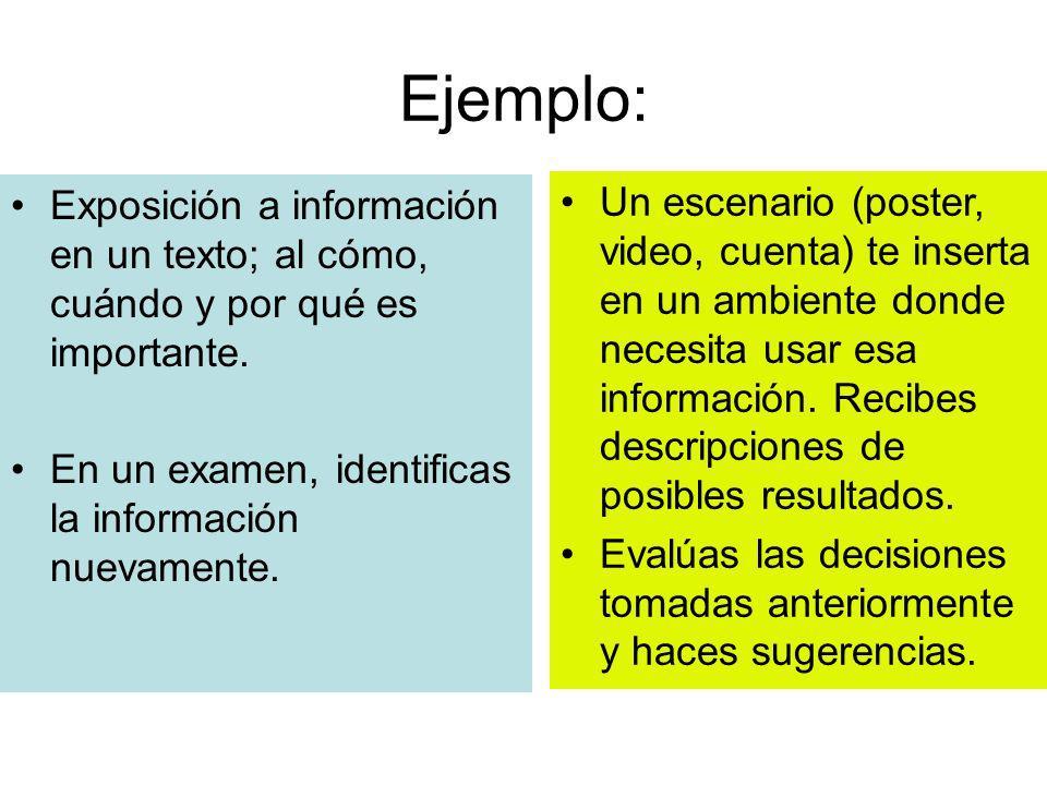 Ejemplo: Exposición a información en un texto; al cómo, cuándo y por qué es importante. En un examen, identificas la información nuevamente. Un escena