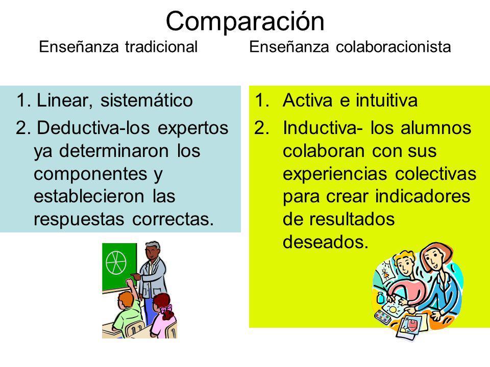 Comparación Enseñanza tradicional Enseñanza colaboracionista 1. Linear, sistemático 2. Deductiva-los expertos ya determinaron los componentes y establ