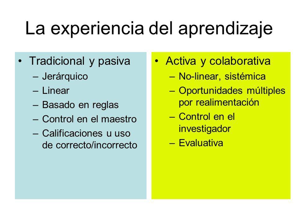 La experiencia del aprendizaje Tradicional y pasiva –Jerárquico –Linear –Basado en reglas –Control en el maestro –Calificaciones u uso de correcto/inc