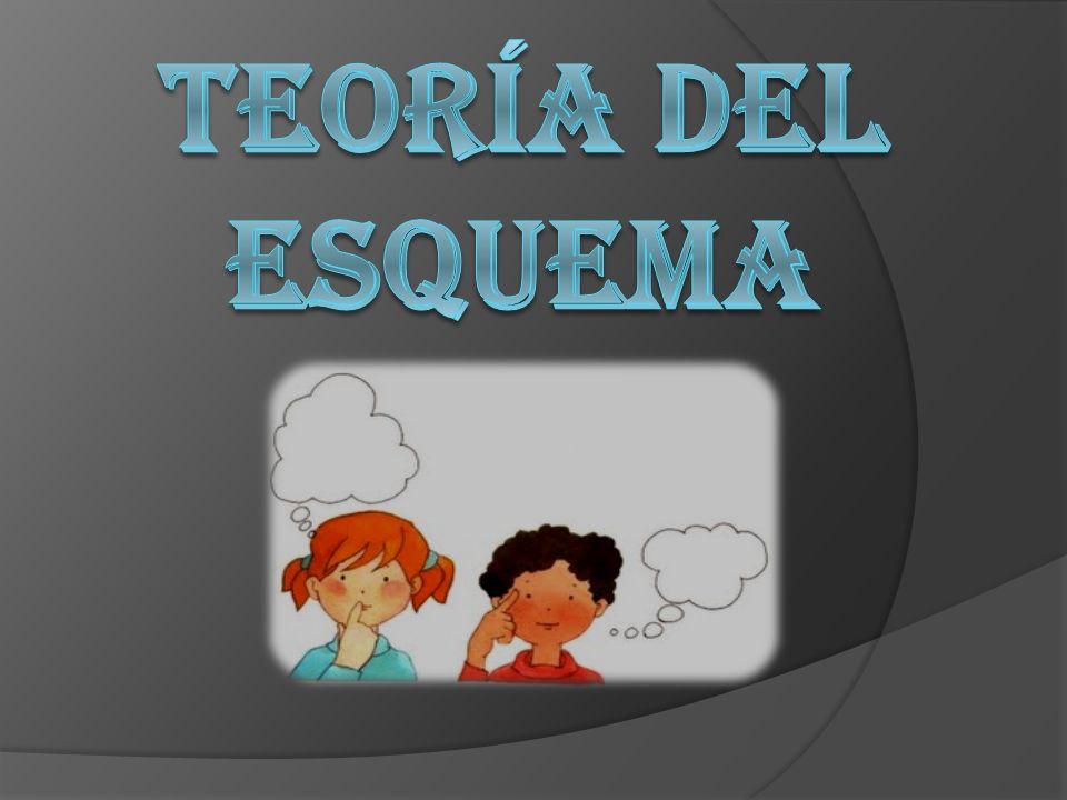 2 - HIPÓTESIS DE LA VARIABILIDAD DE LA PRÁCTICA: R.