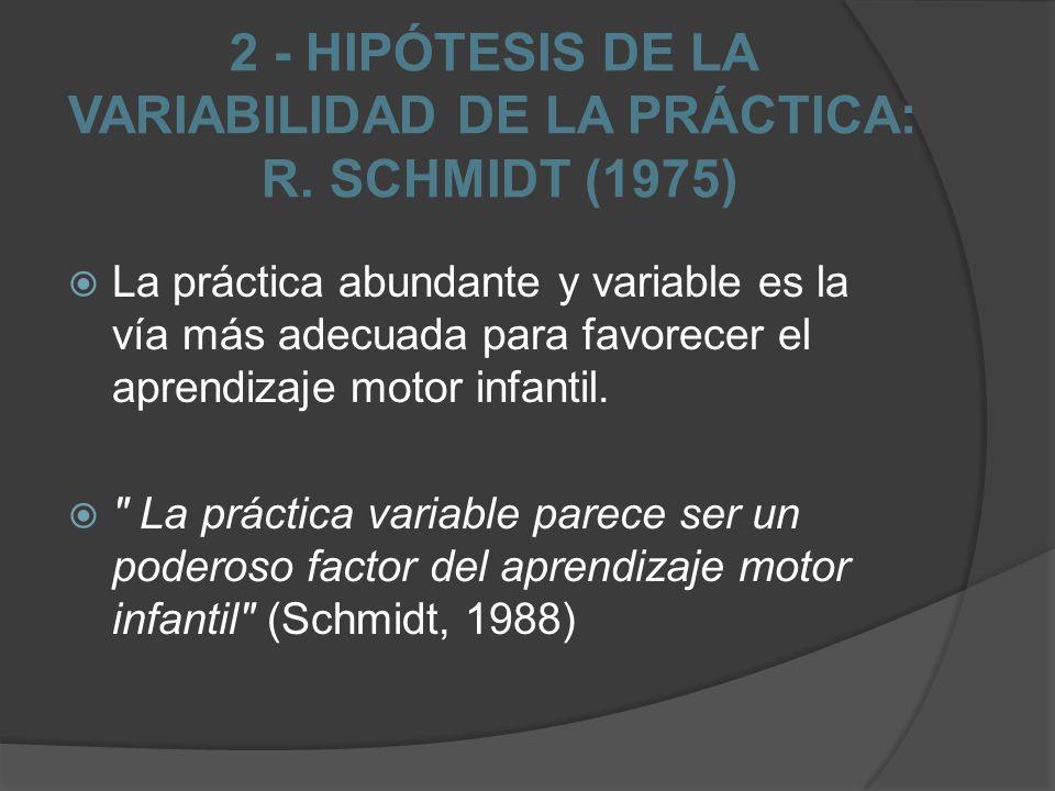 2 - HIPÓTESIS DE LA VARIABILIDAD DE LA PRÁCTICA: R. SCHMIDT (1975) La práctica abundante y variable es la vía más adecuada para favorecer el aprendiza