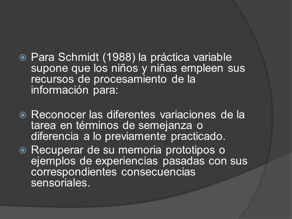 Para Schmidt (1988) la práctica variable supone que los niños y niñas empleen sus recursos de procesamiento de la información para: Reconocer las dife