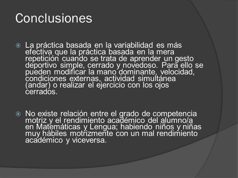 Conclusiones La práctica basada en la variabilidad es más efectiva que la práctica basada en la mera repetición cuando se trata de aprender un gesto d