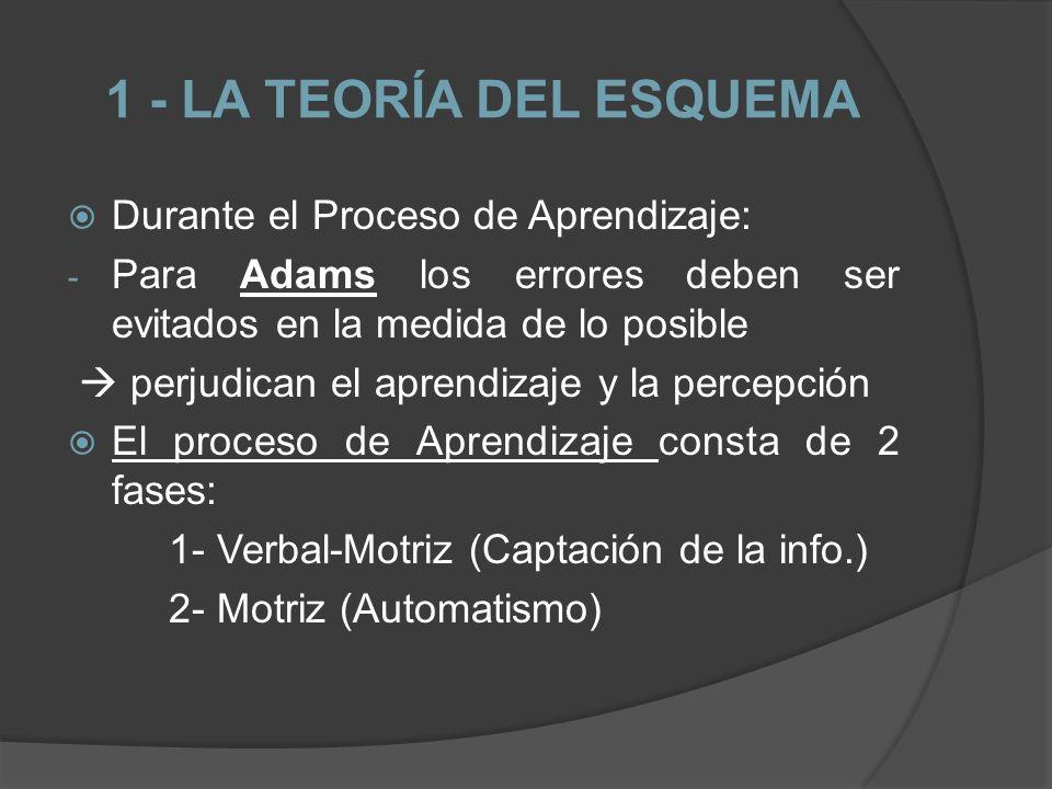 1 - LA TEORÍA DEL ESQUEMA Durante el Proceso de Aprendizaje: - Para Adams los errores deben ser evitados en la medida de lo posible perjudican el apre