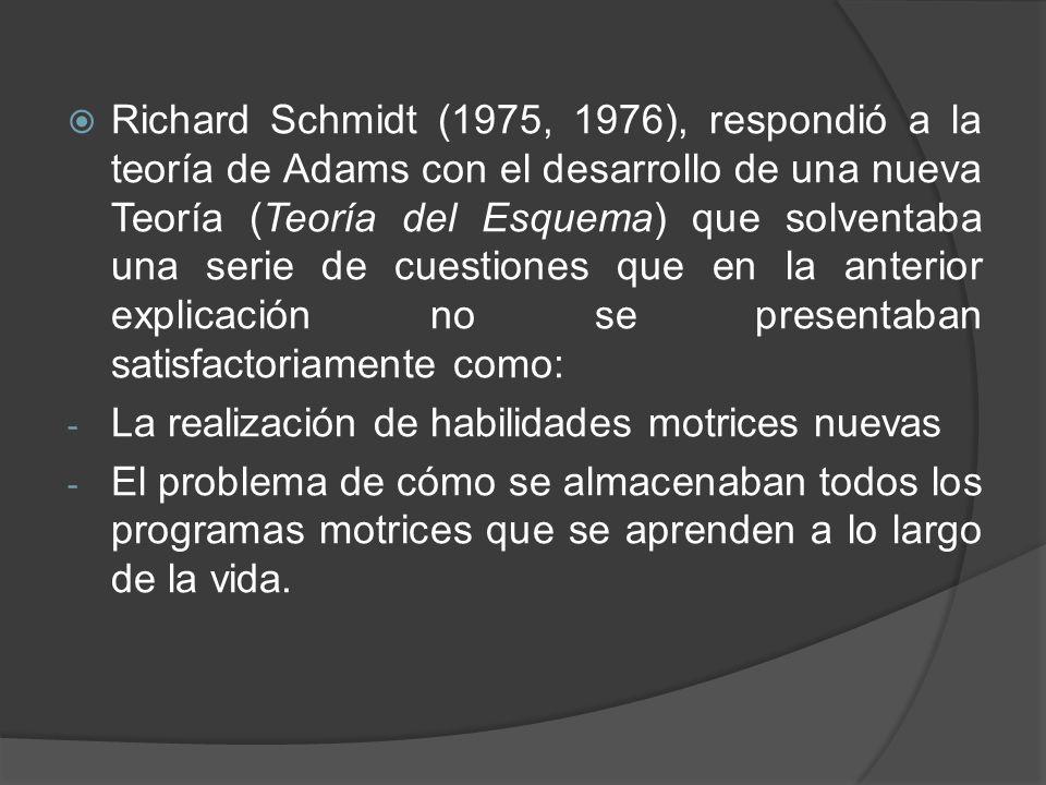 Richard Schmidt (1975, 1976), respondió a la teoría de Adams con el desarrollo de una nueva Teoría (Teoría del Esquema) que solventaba una serie de cu