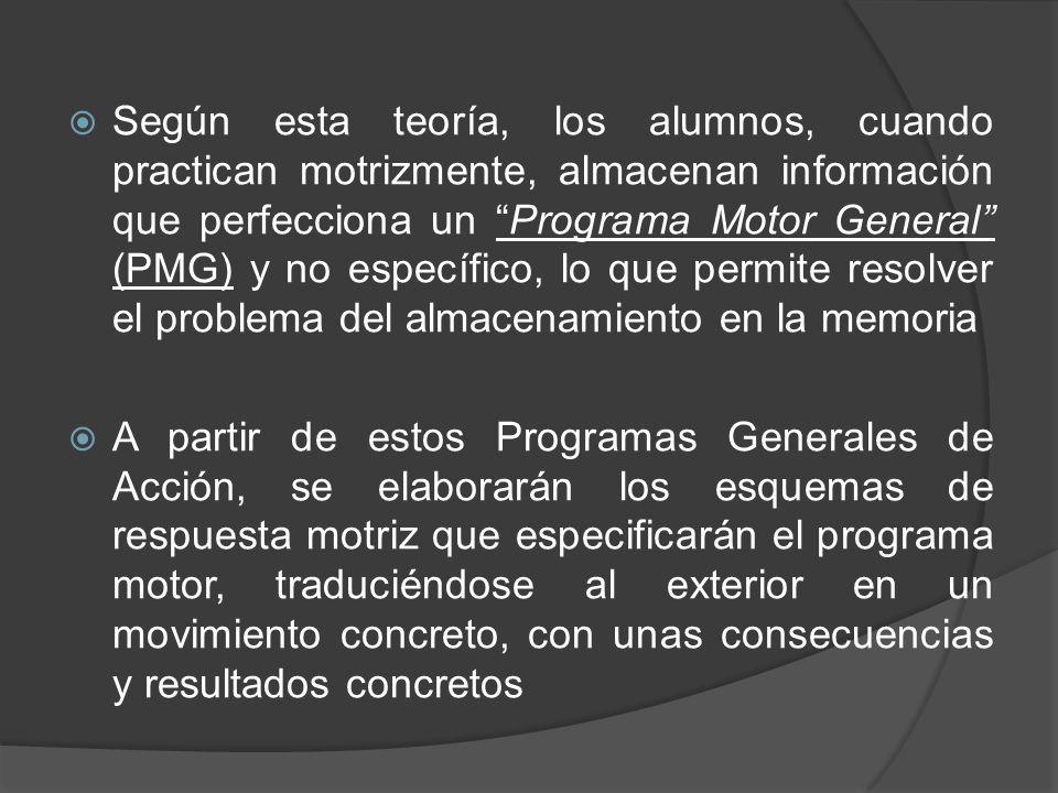 Según esta teoría, los alumnos, cuando practican motrizmente, almacenan información que perfecciona un Programa Motor General (PMG) y no específico, l