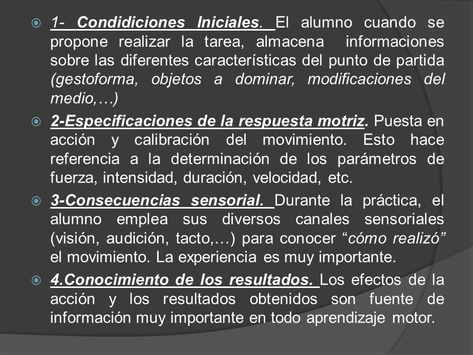 1- Condidiciones Iniciales. El alumno cuando se propone realizar la tarea, almacena informaciones sobre las diferentes características del punto de pa