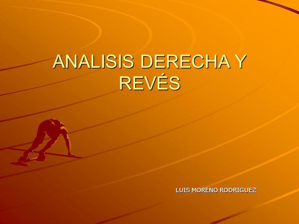 ANALISIS DERECHA Y REVÉS LUIS MORENO RODRIGUEZ