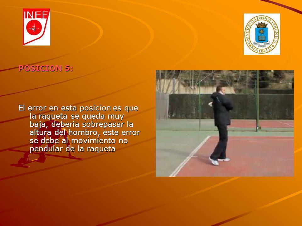 POSICION 5: El error en esta posicion es que la raqueta se queda muy baja, deberia sobrepasar la altura del hombro, este error se debe al movimiento no pendular de la raqueta