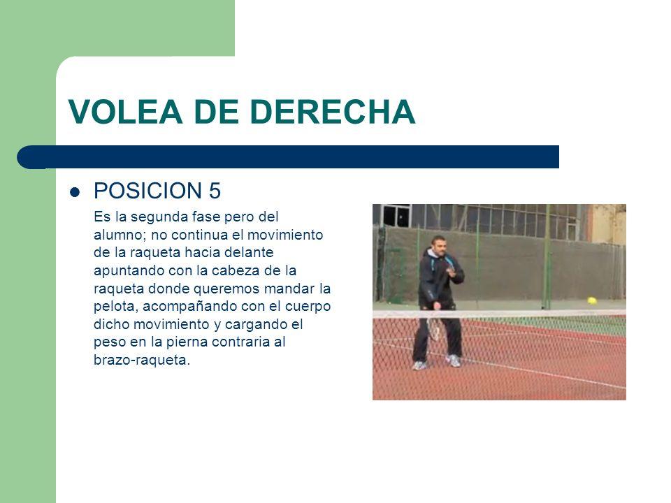 VOLEA DE DERECHA POSICION 5 Es la segunda fase pero del alumno; no continua el movimiento de la raqueta hacia delante apuntando con la cabeza de la ra