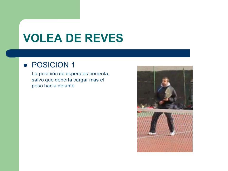 VOLEA DE REVES POSICION 2 El fallo de esta fase se detecta en que el alumno debería girar hasta la altura del hombro contrario del brazo-raqueta, la altura y colocación de la raqueta son correctas.
