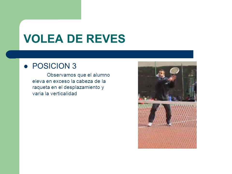 VOLEA DE REVES POSICION 3 Observamos que el alumno eleva en exceso la cabeza de la raqueta en el desplazamiento y varia la verticalidad
