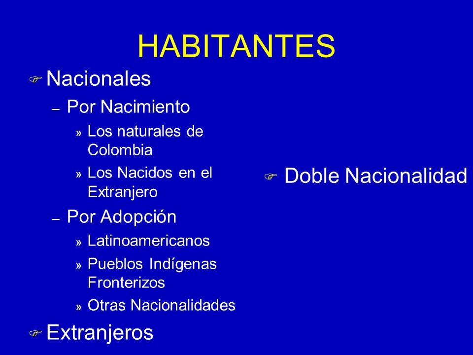 HABITANTES F Doble Nacionalidad F Nacionales – Por Nacimiento » Los naturales de Colombia » Los Nacidos en el Extranjero – Por Adopción » Latinoameric