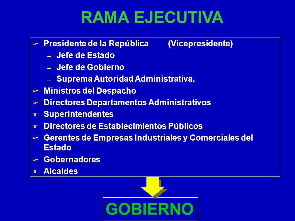 F Presidente de la República (Vicepresidente) – Jefe de Estado – Jefe de Gobierno – Suprema Autoridad Administrativa. F Ministros del Despacho F Direc