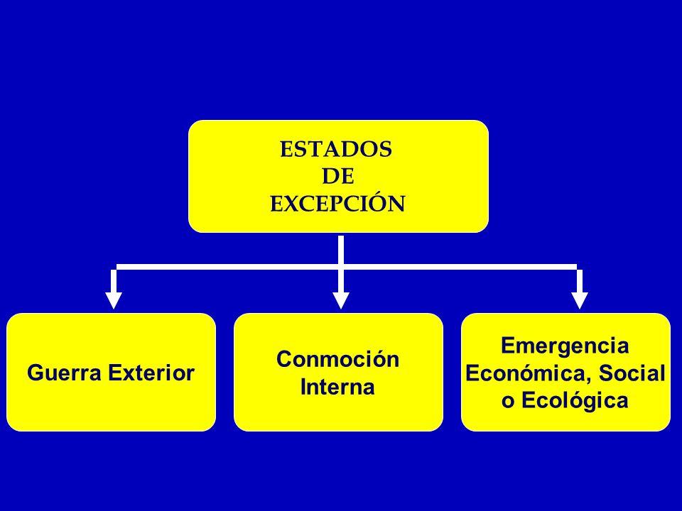 ESTADOS DE EXCEPCIÓN Guerra Exterior Conmoción Interna Emergencia Económica, Social o Ecológica
