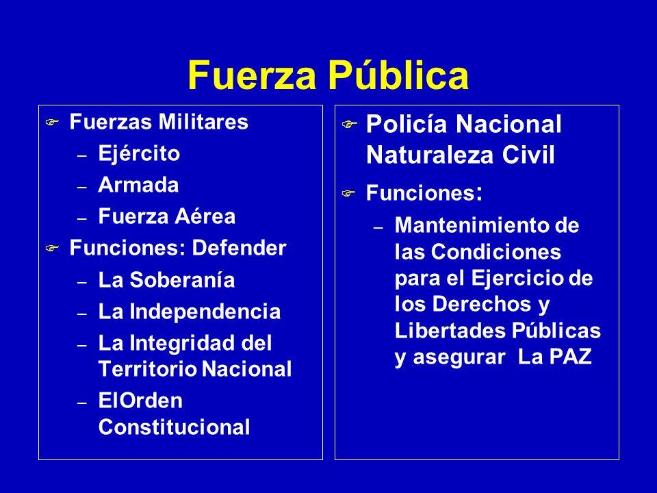 Fuerza Pública F Fuerzas Militares – Ejército – Armada – Fuerza Aérea F Funciones: Defender – La Soberanía – La Independencia – La Integridad del Terr