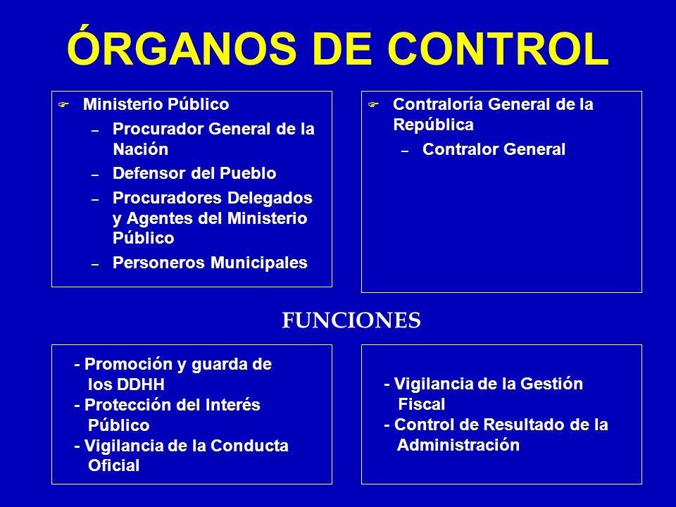 ÓRGANOS DE CONTROL F Ministerio Público – Procurador General de la Nación – Defensor del Pueblo – Procuradores Delegados y Agentes del Ministerio Públ