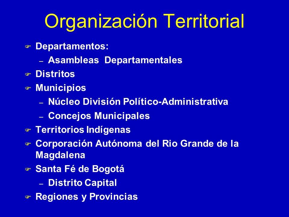 Organización Territorial F Departamentos: – Asambleas Departamentales F Distritos F Municipios – Núcleo División Político-Administrativa – Concejos Mu