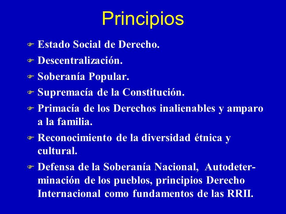 Principios F Estado Social de Derecho. F Descentralización. F Soberanía Popular. F Supremacía de la Constitución. F Primacía de los Derechos inalienab