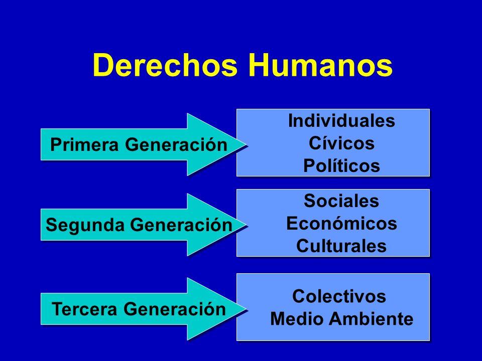 Derechos Humanos Individuales Cívicos Políticos Individuales Cívicos Políticos Primera Generación Sociales Económicos Culturales Sociales Económicos C