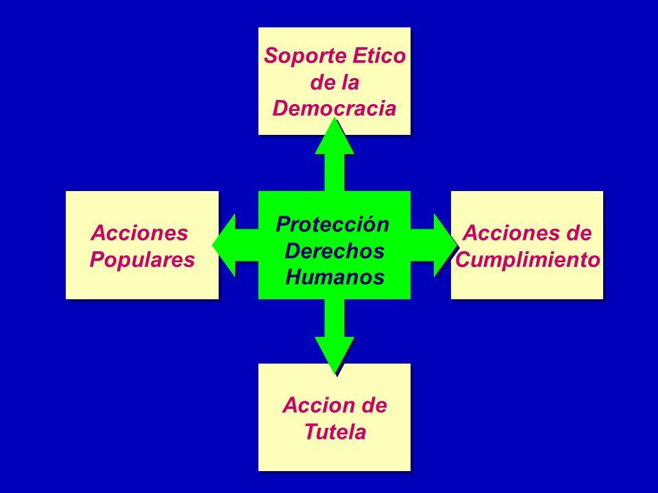 F Presidente de la República (Vicepresidente) – Jefe de Estado – Jefe de Gobierno – Suprema Autoridad Administrativa.