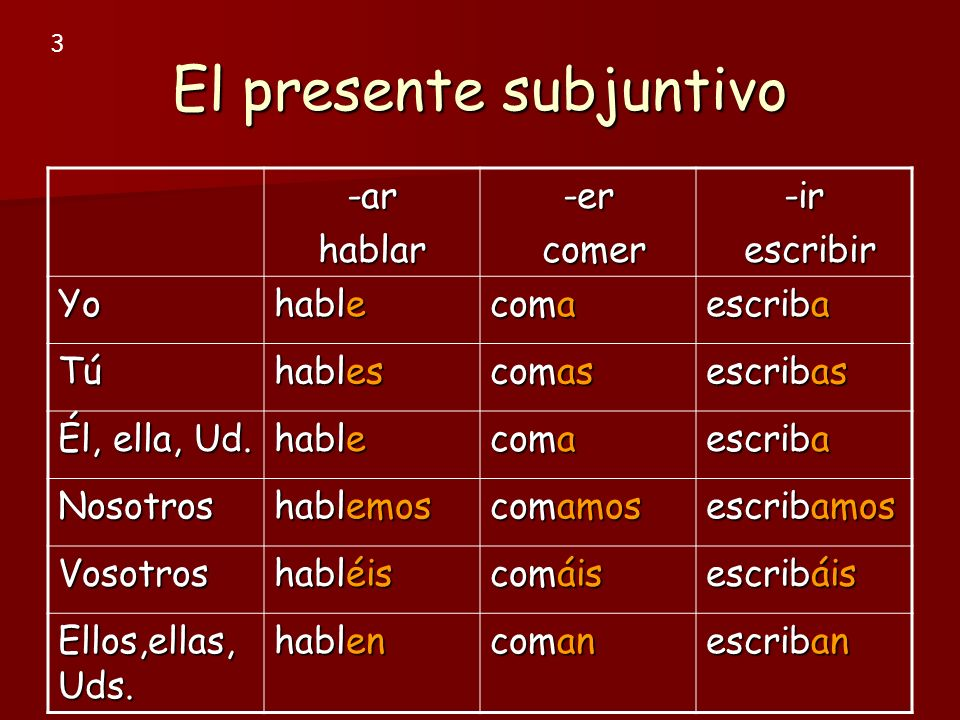 El subjuntivo –Remember that you have to change the spelling for some verbs to keep the pronunciation the same.