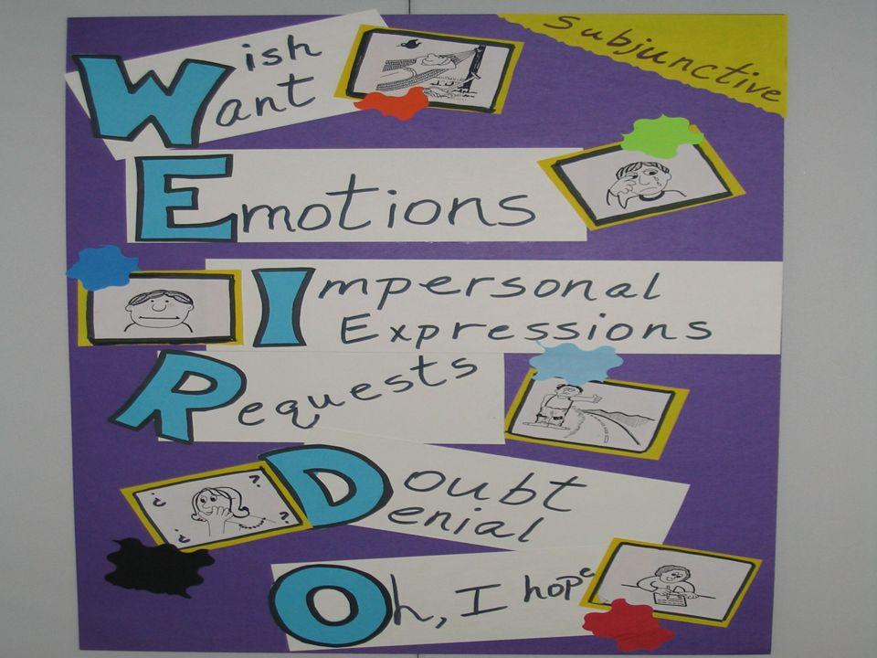 El subjuntivo Se utiliza para expresar: –Deseo o influencia –Emoción –Duda –Algo indefinido, que no existe –Esperanza –Actitud hacia algún evento