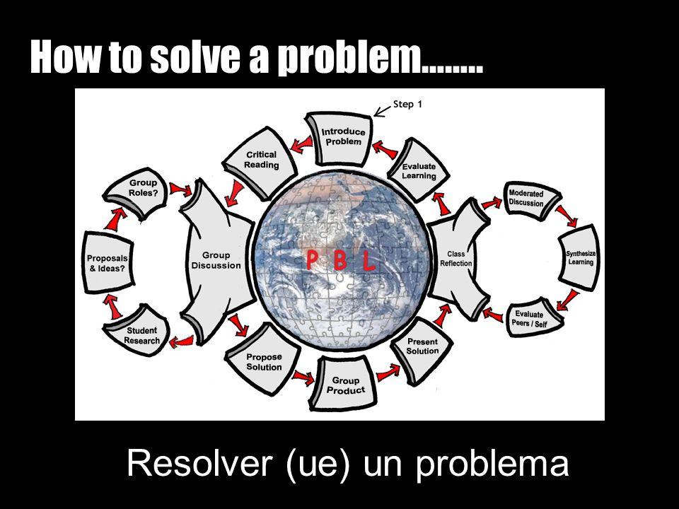 How to solve a problem…….. Resolver (ue) un problema