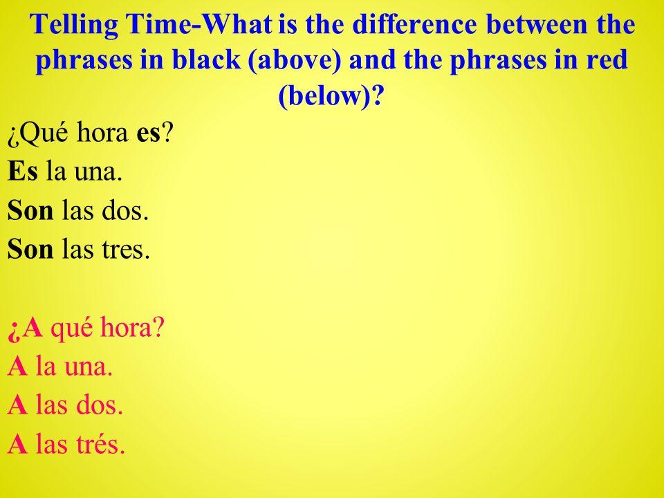 Starter: Translate these times to English A la una y cincoAt 1:05 A las cinco y diez A las seis y cuarto A las siete y veinte A las ocho y veinticinco A las nueve y media A las diez y media