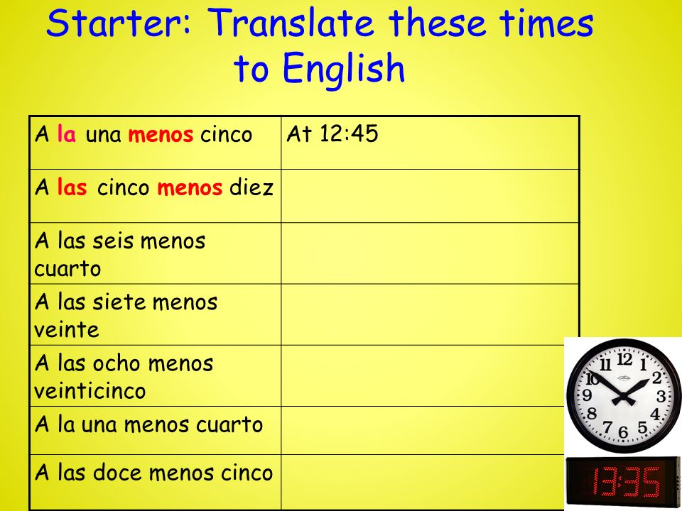 Starter: Translate these times to English A la una menos cincoAt 12:45 A las cinco menos diez A las seis menos cuarto A las siete menos veinte A las o