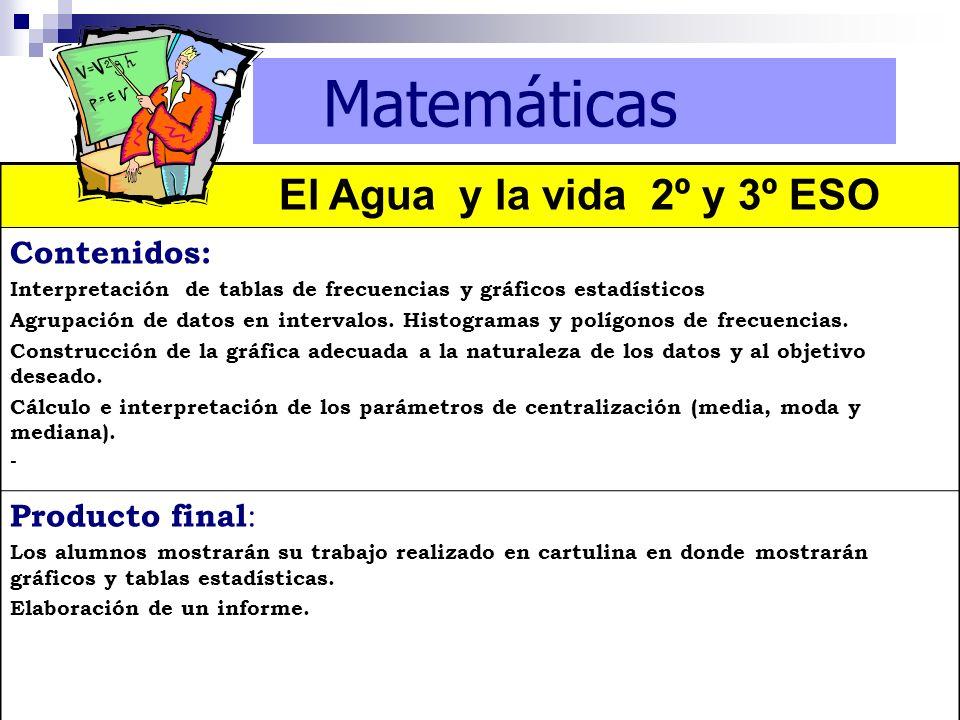 Matemáticas El Agua y la vida 2º y 3º ESO Contenidos: Interpretación de tablas de frecuencias y gráficos estadísticos Agrupación de datos en intervalo