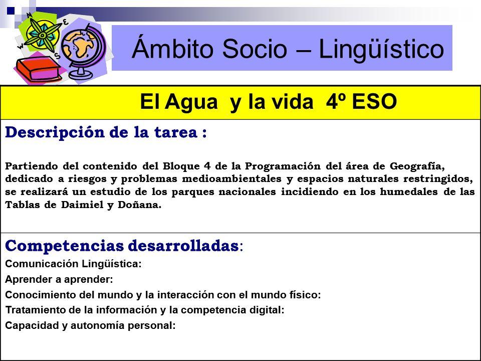 Ámbito Socio – Lingüístico El Agua y la vida 4º ESO Descripción de la tarea : Partiendo del contenido del Bloque 4 de la Programación del área de Geog