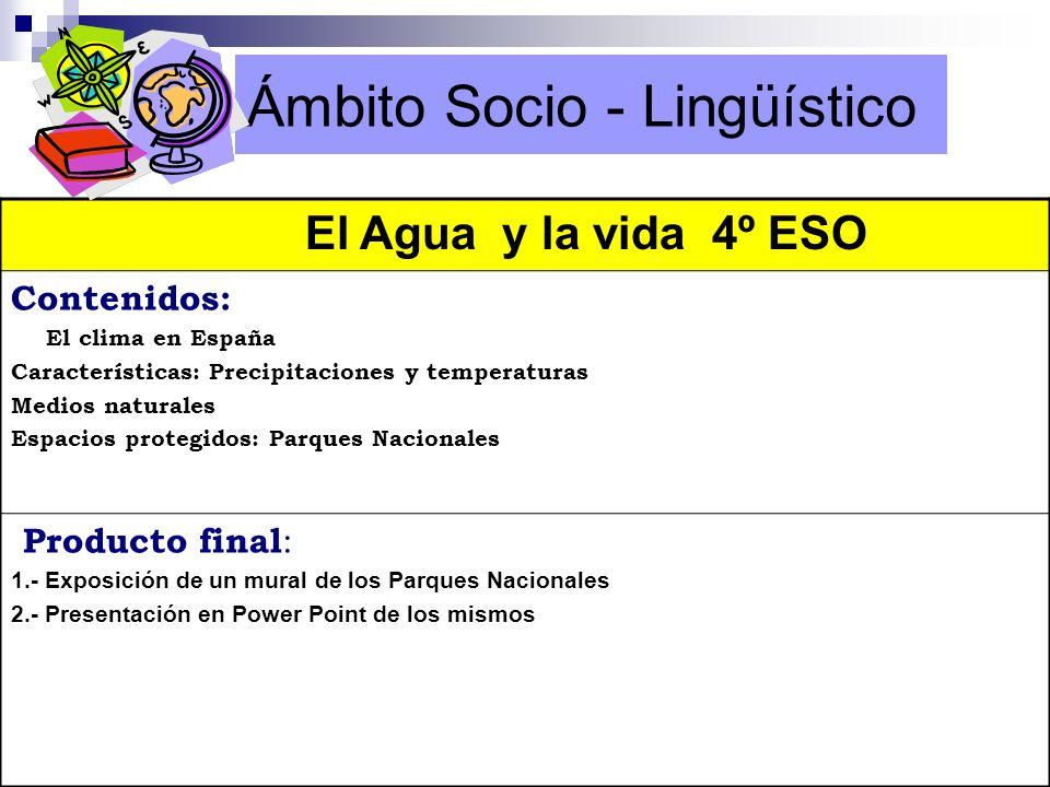 Ámbito Socio - Lingüístico El Agua y la vida 4º ESO Contenidos: El clima en España Características: Precipitaciones y temperaturas Medios naturales Es