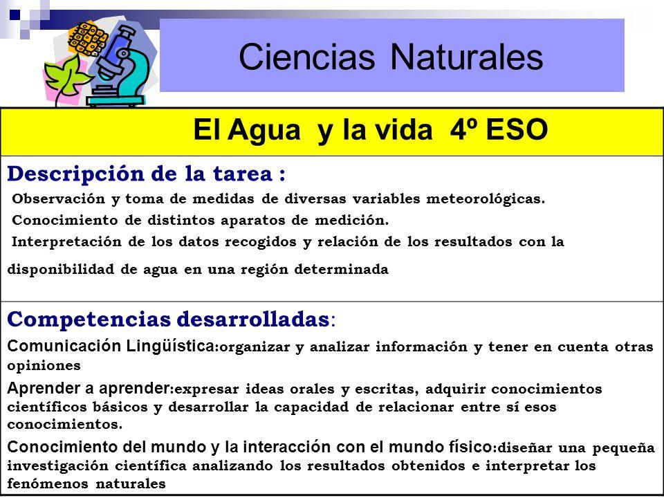 Ciencias Naturales El Agua y la vida 4º ESO Descripción de la tarea : Observación y toma de medidas de diversas variables meteorológicas. Conocimiento
