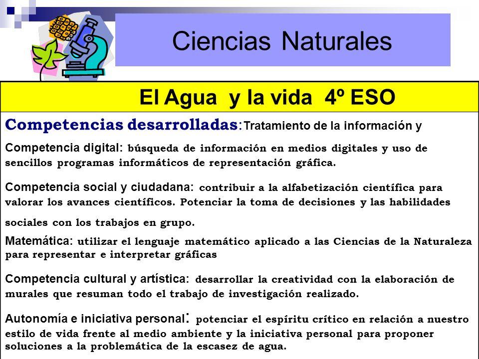 Ciencias Naturales El Agua y la vida 4º ESO Competencias desarrolladas : Tratamiento de la información y Competencia digital: búsqueda de información