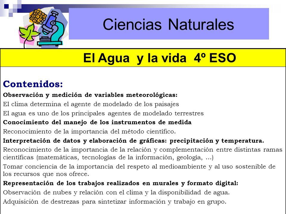 Ciencias Naturales El Agua y la vida 4º ESO Contenidos: Observación y medición de variables meteorológicas: El clima determina el agente de modelado d